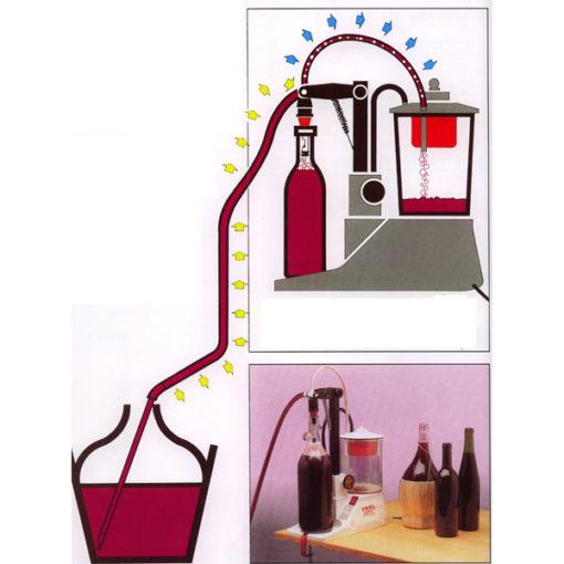 Elektrická plnička ENOLMATIC